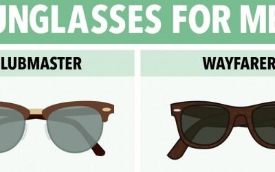 Trendy Sunglasses For Men In 2015
