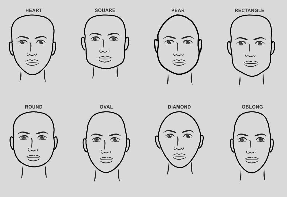 men face shapes