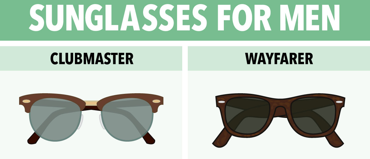 7fbeb687c9d Trendy Sunglasses For Men In 2015 - My Dapper Self