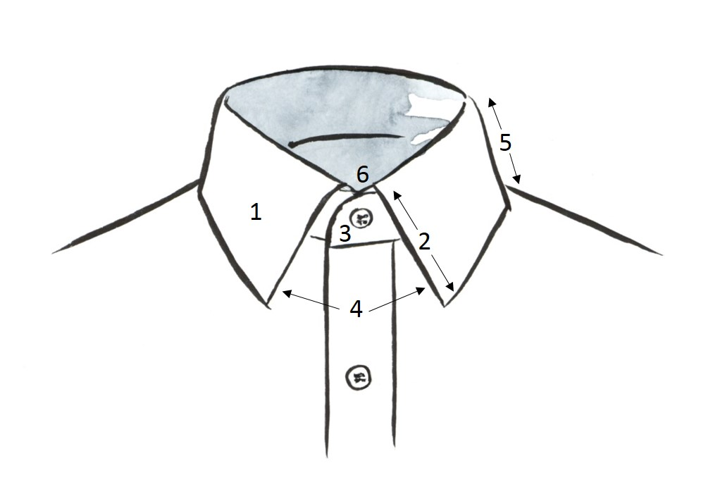 Parts of a dress shirt collar